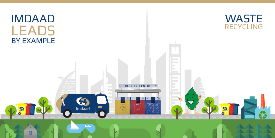 Imdaad Waste Recycling